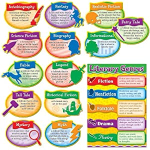 Genres In Literature - Lessons - Tes Teach