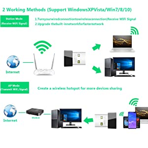 AC650Mbps USB WiFi Adapter for PC,Dual Band WiFi dongle,USB Wireless Network Adapter for Desktop/Laptop with SoftAP Mode-Nano Size,Compatible with Windows XP/Vista/7/8/8.1/10-Mac OS 10.6~10.13-Linux (Color: A1)
