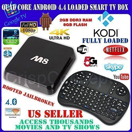 Cheapest Prices! M8 Quad Core Android 4.4 Loaded TV Box 2GB RAM 8GB FLASH 5Ghz Wi-Fi Bluetooth 4.0 H...