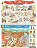 Teacher Created Resources Medieval Times Bulletin Board Display Set (4454)