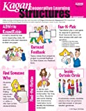 img - for Kagan Cooperative Learning Structures SmartCard book / textbook / text book
