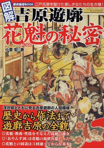 歴史雑学BOOK 図解 吉原遊廓 花魁の秘密 (ローレンスムック 歴史雑学BOOK)