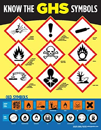 Workplace Safety Poster - GHS Know the Symbols: Industrial Warning