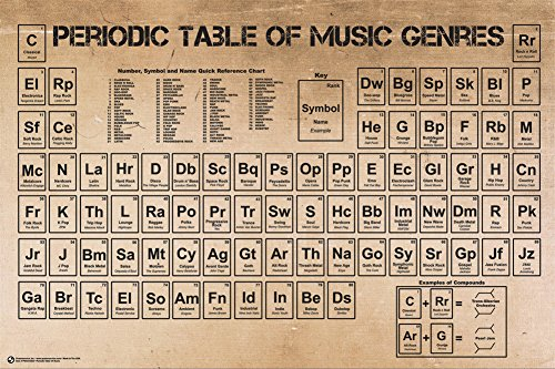 periodic-table-of-music-poster-36-x-24in