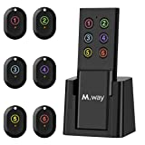 M WAY Key Finder, Wireless RF Item Locator Key Tracker Anti-Lost Alarm Keychain,1 RF Transmitter and 6 Receivers (Number) (Color: Number)
