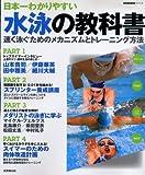 こんなの異常!世界水泳ローマ大会