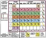Klappbares Periodensystem der Element...