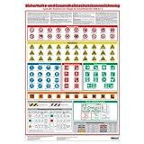 Wandtafel Sicherheits- und Gesundheitsschutzken... Nach der Technischen Regel für Arbeitsstätten ASR A1.3...