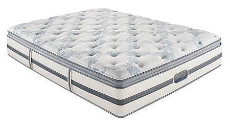 Beautyrest Recharge Independence Plush Pillow Top Mattress Hybrid Gel (California King)