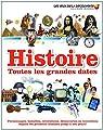 Histoire: Toutes les grandes dates par Chrisp