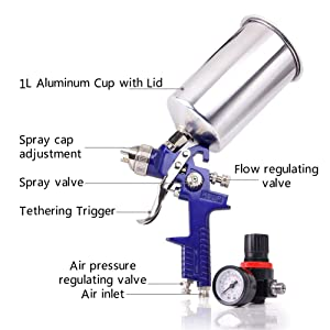 BANG4BUCK HVLP Gravity Feed Spray Gun Kit with 2.5mm Fluid Tip, Air Regulator with Gauge, Aluminum Cup for Auto Paint, Primer, Clear/Top Coat & Touch-Up (Color: Blue)