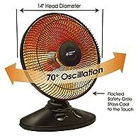 Comfort Zone� Oscillating Parabolic D…