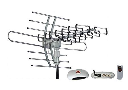 hd Rotor tv Antenna 360