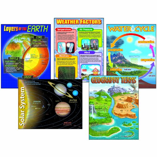 Trend Enterprises Learning Charts - Combo Packs, Earth Science (T-38929)
