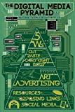 The Digital Media Pyramid