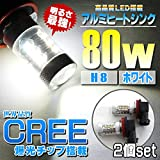 セレナC25 C26 エルグランドE52 ワゴンR MH23 最強 H8 LED フォグ フォグランプ LED H8 CREE 80W
