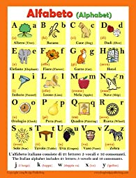 Italian Language Poster - Alphabet Chart for Classroom and Playroom (with letters\' names)