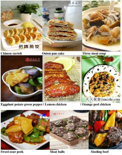 Chinese dish recipes - How to successfully order in a Chinese Restaurant