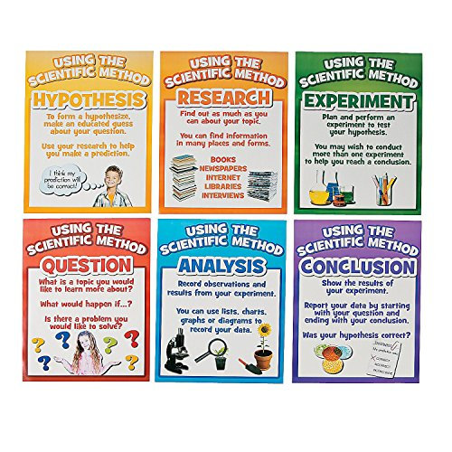 6-Piece Set of Scientific Method Educational Posters (Scientific Method Chart compare prices)