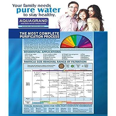 Aquagrand 12 L aqua-01 RO+UV+UF WATER PURIFIER