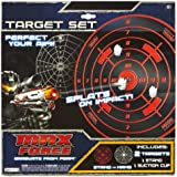 Max Force Target Set