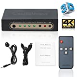 HDMI Swicther Box with Remote Control, CAMSTRO 3 Port HDMI Switcher with Remote Control and HDMI Audio Extractor Support Full 3D 4K ARC Function 7.1CH / 5.1CH / 2.0CH EDID Setting