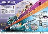 磁場と超伝導 A1判
