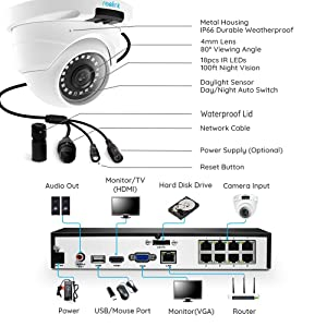 Reolink 8CH 5MP PoE Home Security Camera System 4pcs Wired 5MP Outdoor PoE IP Cameras 5MP 8 Channel NVR Security System with 2TB HDD for 24x7 Recording RLK8-420D4-5MP