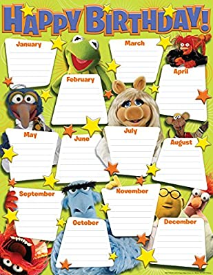 """Paper Magic Eureka Muppets Birthday 17"""" x 22"""" Posters and Charts"""