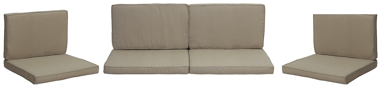 Monaco Lounge Sitzkissen für Rattan Gartengruppen in hellbeige 8 Kissen 100% Baumwolle mit Reissverschlüssen Bezug abnehmbar bestellen