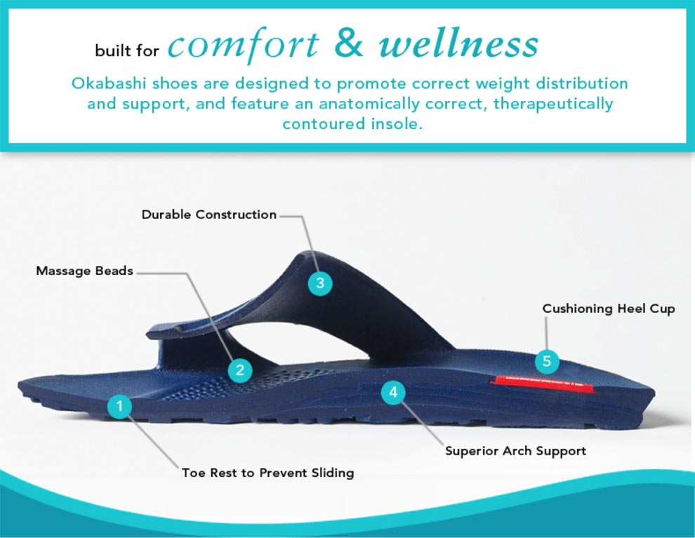 Comfortable Shoes for men with arch support