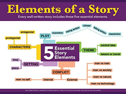 element of the story the