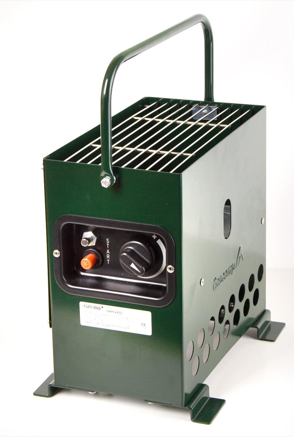 Heatbox 2000 Gasheizung Heizung  Kundenbewertung und weitere Informationen