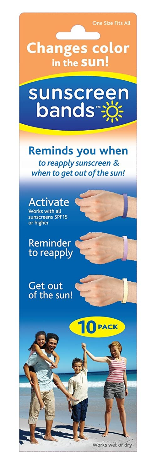 reapplying sunscreen, reminder to reapply