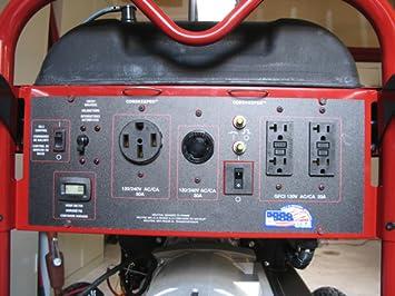 Powermate 12500W Control Panel