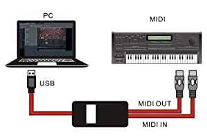 USB MIDI cable Interface midi to USB IN-OUT Cable Converter for Mac PC Laptop to Music Piano keyboard 6.5Ft