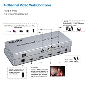 Expert Connect 2x2 Video Wall Controller | 1080p, HDMI 1 4