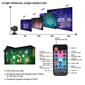 Christmas Projector Lights, LED Projection Light, 2 in 1 Water Wave Projector Light with 16 Switchable Patterns,Waterproof Landscape Light Show for Celebration Halloween Birthday and Party Decoration (Color: Black)