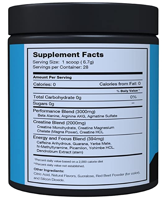 Naturo Nitro Pre Workout Octane Ingredients