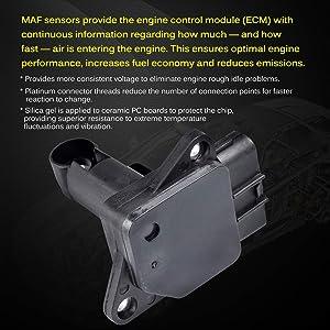 FAERSI Mass Air Flow Sensor Meter MAF 74-50009 AF10029 for