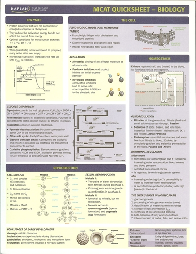 MCAT Quicksheet - Biology (MM4019B) ; Kaplan Test Prep and Admissions
