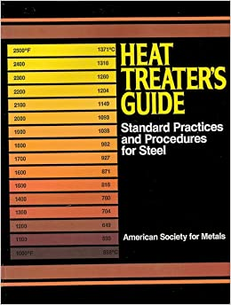 Heater treater coupons