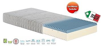 Materasso Matrimoniale Memory Foam Onda, misura 160x195 H21 cm, rivestimento sfoderabile