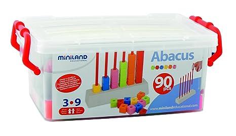 Abaque multibase