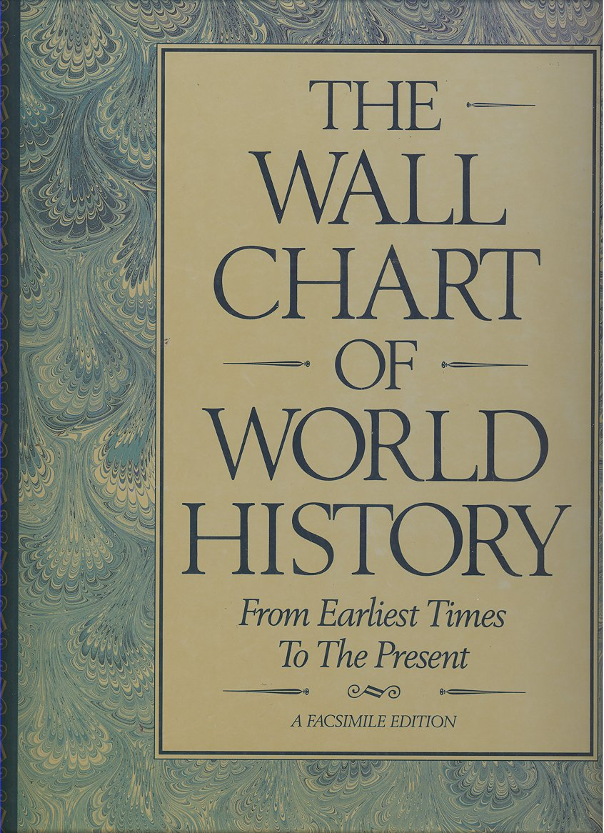 The Wall Chart of World
