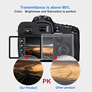 STSEETOP Nikon D750 Screen Protector,Professional Optical Camera Tempered Glass LCD Screen Protector for Nikon D750 (Color: Nikon D750, Tamaño: Snap-On LCD Screen Protector)