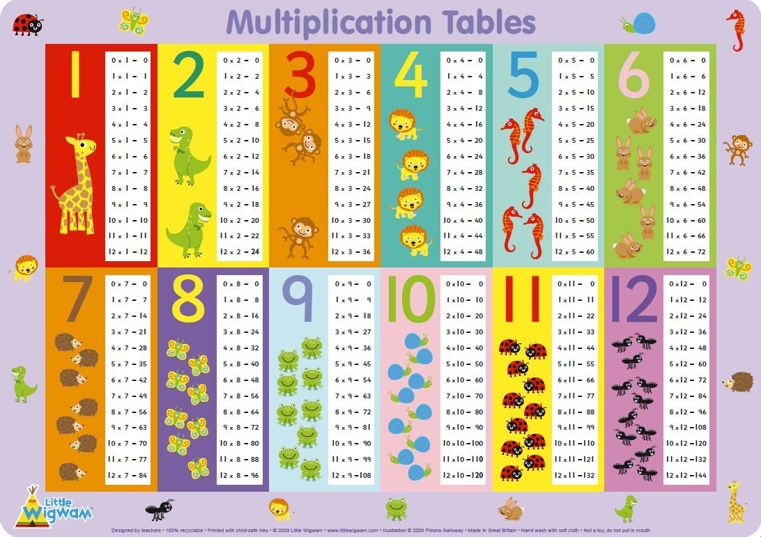 Worksheet Multipulcation Tables multiplication lessons tes teach amazon com little wigwam tables placemat toys amp