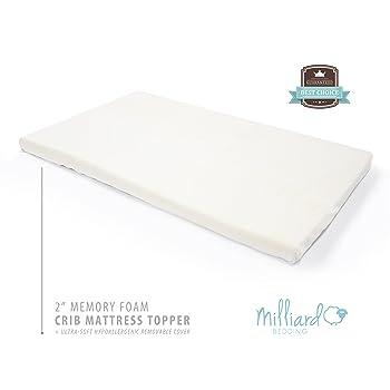 Milliard 2-Inch Ventilated Memory Foam Mattress Topper Review