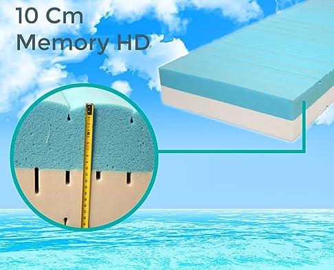Oceano Materasso Memory Multionda a 7 Zone H22 cm sfoderabile 10 cm memory Altissima Densità a onda king size 200x200