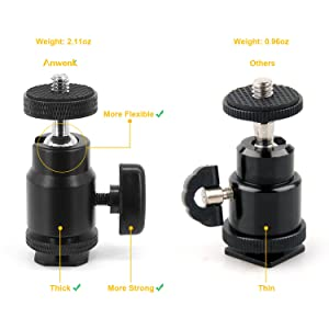 1/4 Hot Shoe Adapter Mount Camera Ball Head Hot Shoe Mount with 1/4 Tripod Screw Head for Lightweight Light LCD Monitors Flash Photography Studio Action Camera (Color: Ball Head)
